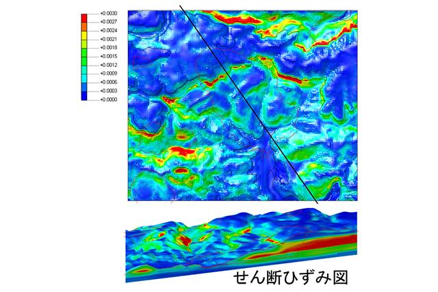 地震応答シミュレーション